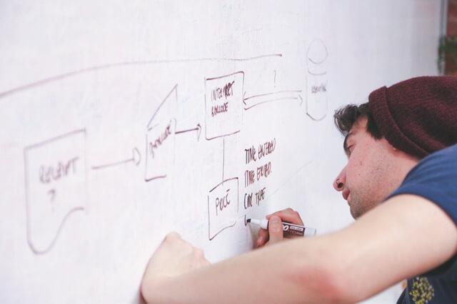 アイデアや考えを整理・収束する進め方