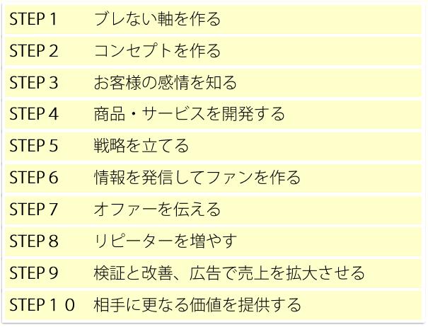 fan-10step