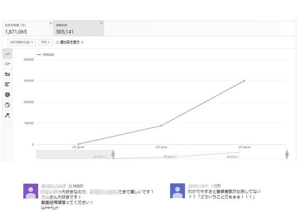 yt_analytics190325